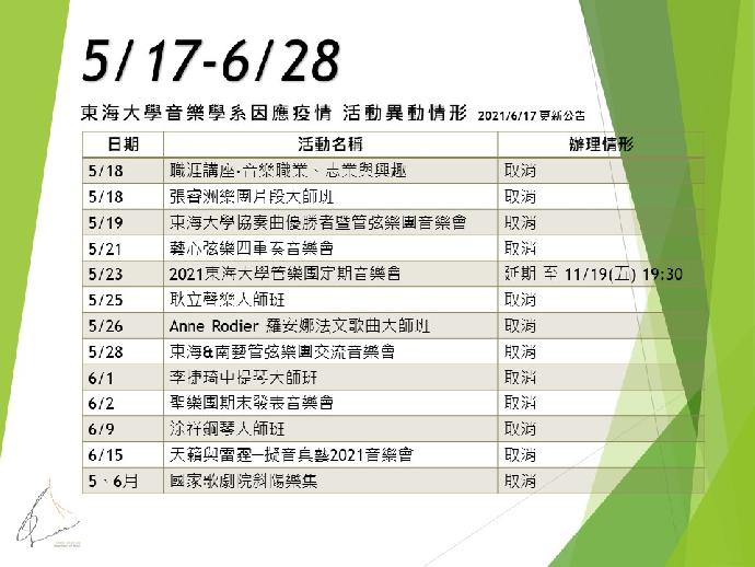 活動異動 6/17更新